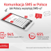 Powiadomienia SMS są najchętniej wykorzystywanym sposobem komunikacji wśród Polaków