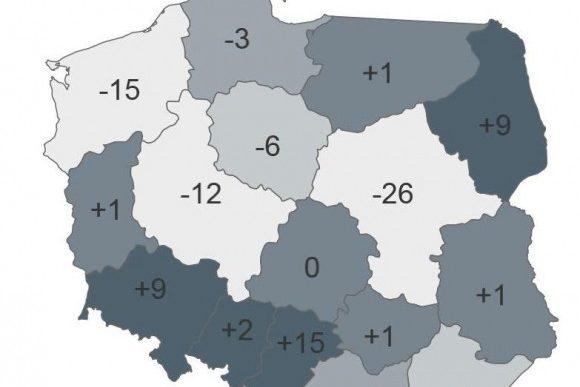 Liczba upadłości firm w Polsce na lipiec 2016